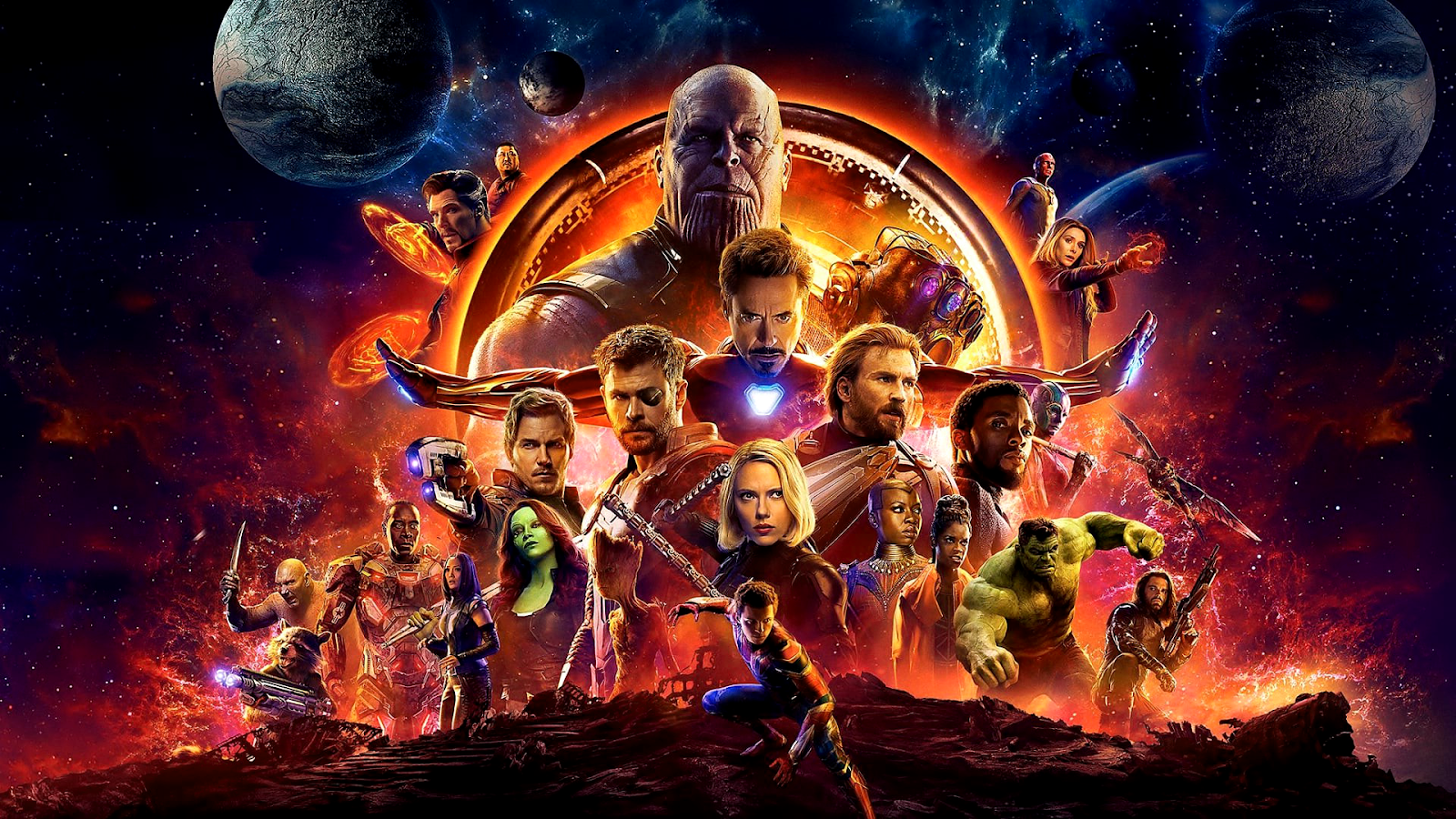 Avengers Infinity War – A Journey in Five Acts